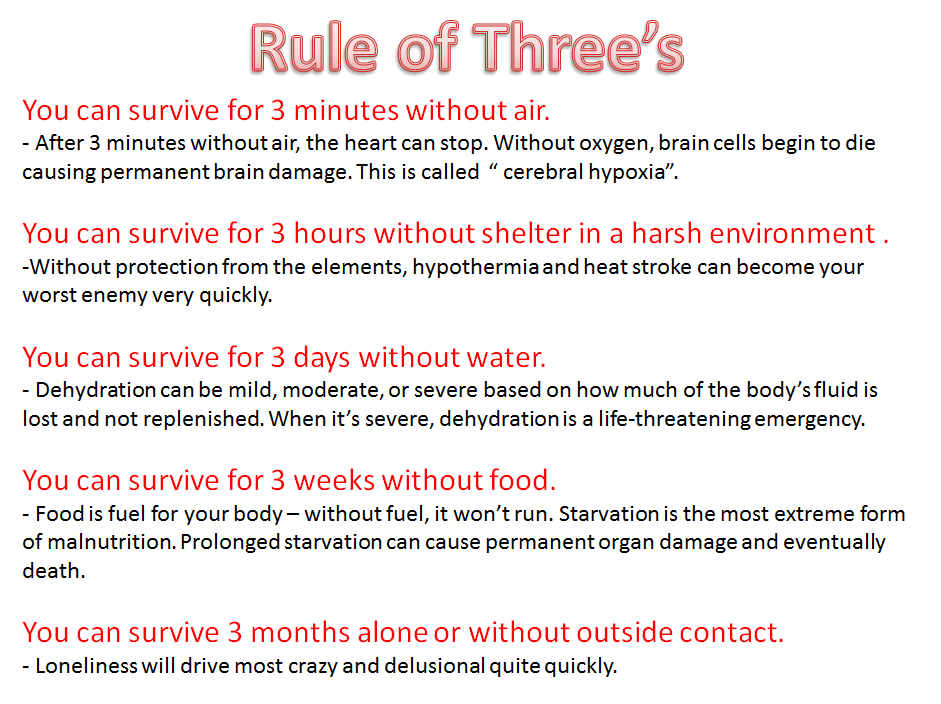Camping Survival Fundamentals